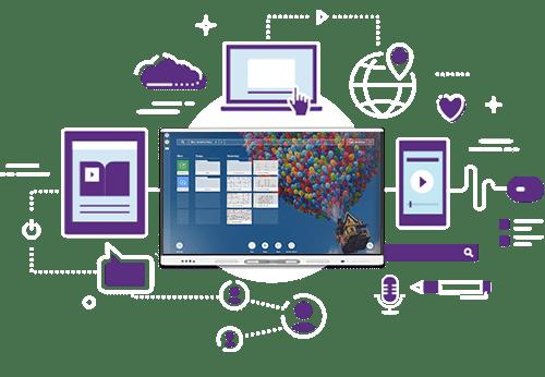 SMART Board MX - SMART Technologies